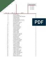 08-04-15 DATA MH JAN 2012 - JAN 2015