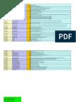 Windows 7 and Windows Server 2008 R2 Security Event Descriptions