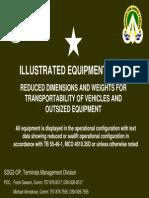 Illustrated Equipment Data