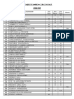Note Terapie Ocupa ional  2015.pdf