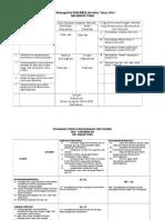 Perancangan Strategik Koko 2014 1malaysia--2014 Latest