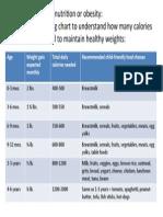 2howtopreventmalnutritionorobesity