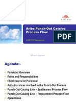 Catalog Punchout Overview Final Ariba Supplier Relationship Management