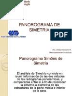 Panorograma de Simetria