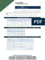 TUBOS RECTANGULARES LAC.pdf