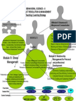 Cfef8Teaching Learning Strategy (BS-II)2015