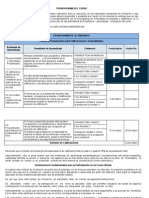 Cronograma Del Curso Costos y Presupuestos Para Edificaciones I