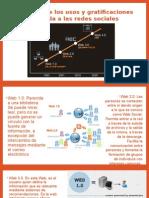 La teoría de los usos y gratificaciones aplicada.pptx
