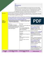 wveis k12 wv us teach21 public project guide print