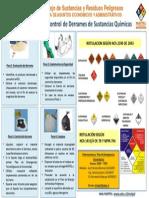 Diagrama Control de Derrames