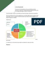 Organismos sociales y áreas funcionales.docx