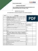 Cronograma Eval Acreditacion Sineace Epinicial2015