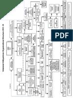 VVS_OC-2013-14.pdf