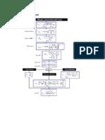 Formulas de Hidraulica