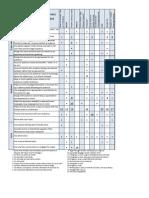 comparison of health literacy tools master list