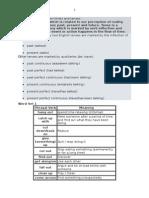 Word Set 1.docx