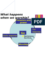 What Happens When We Worship?