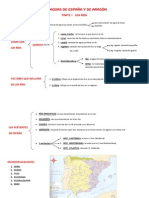 esquema  LAS AGUAS DE ESPAÑA Y DE ARAGÓN (Tema 10 Cono)