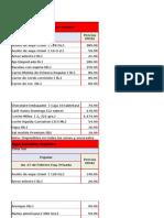 Canasta Básica Precios Elevados 05-12 Marzo 2015