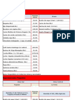 Canasta Básica Precios Elevados 14-21 Mayo 2015