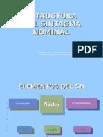 Estructura Del SN