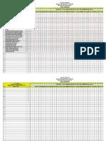 Analisis Item BI Paper 1 (1)