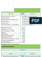 Canasta Básica Precios Económicos 02-09 Julio 2015
