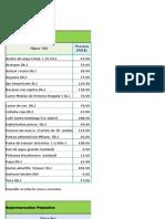 Canasta Básica Precios Económicos 05-11 Junio 2015