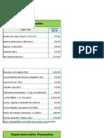 Canasta Básica Precios Económicos 09-16 Abril 2015