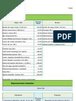 Canasta Básica Precios Económicos 11-18 Junio 2015