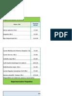 Canasta Básica Precios Económicos 16-26 Marzo 2015