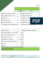 Canasta Básica Precios Económicos 19-25 Febrero 2015