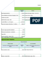 Canasta Básica Precios Económicos 25Febrero2015-05Marzo2015