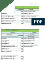 Canasta Básica Precios Económicos 30Diciembre2014-09Enero2015