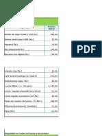 Canasta Básica Precios Económicos 31Marzo2015-09Abril2015