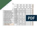 Notas Estatik02 2015