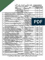 قائمة الكتب.doc
