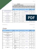 Relacion Laboratorios Acreditados INDECOPI Abr 2012