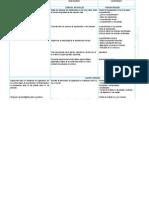 Indicadores Para Imprimir 2015