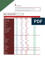 LeadCapital Stock Screener4