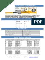 nichrome-60 resistance heating
