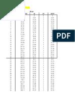 Filtracion 4 Grupos Graficas