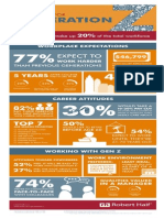 Is Your Company Ready for Generation Z INFOGRAPHIC