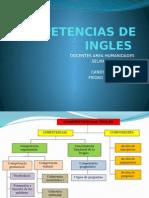 Competencias de Ingles