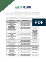 Publicación Oferta Trabajos Innovativa