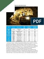Alta Ley, Las 10 Minas de Oro Más Ricas