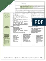 unit plan history timeline