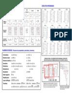 Tabla Resumen Funciones Lc3b3gicas Bc3a1sicas
