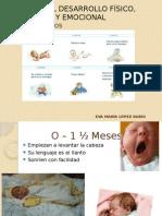 etapas del desarrollo fisico.pptx
