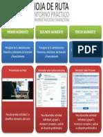 Admon Financiera Hoja Ruta 2014-2